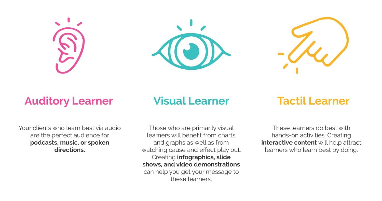 Different learning types