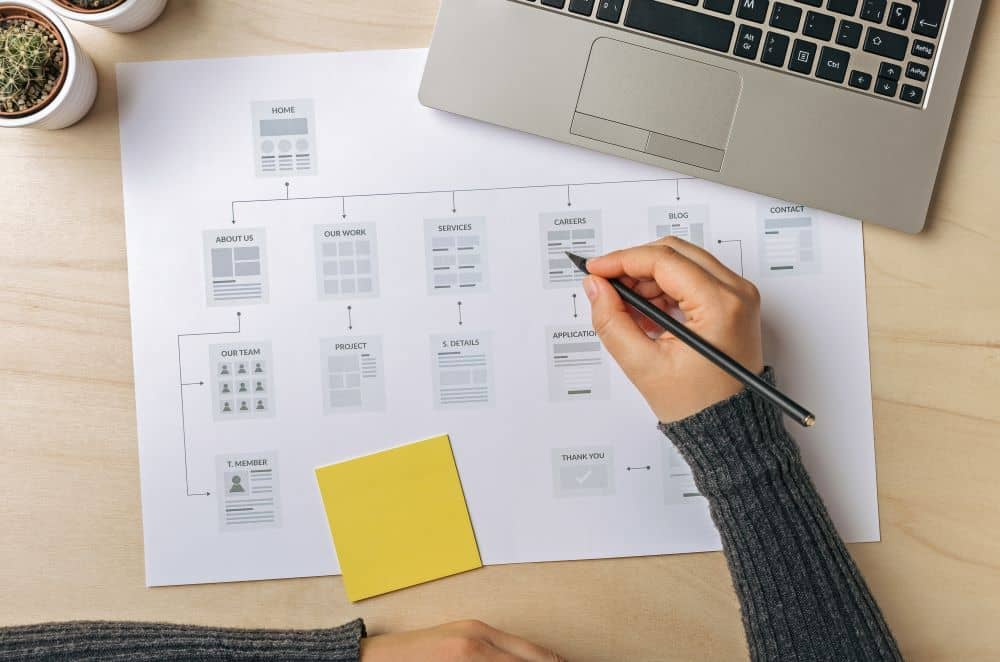 Sitemaps are not only important for SEO, but they can also be helpful for users looking for a particular page on your website.